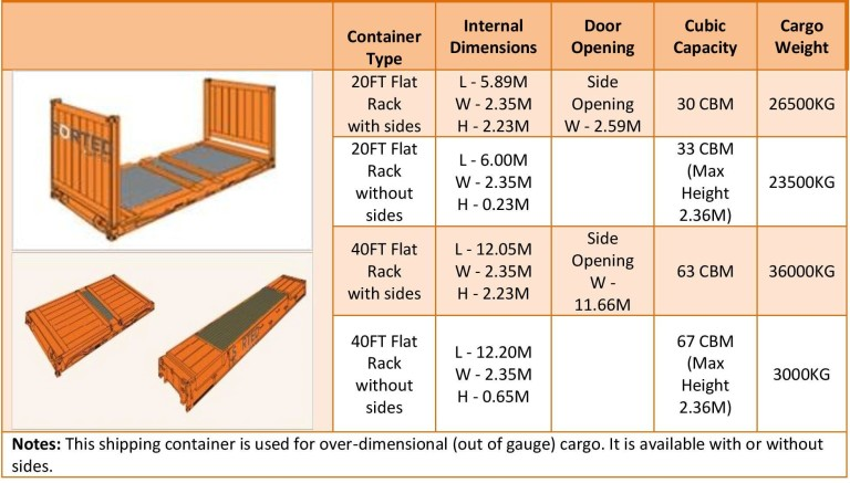 Container-Dimensions-768x437