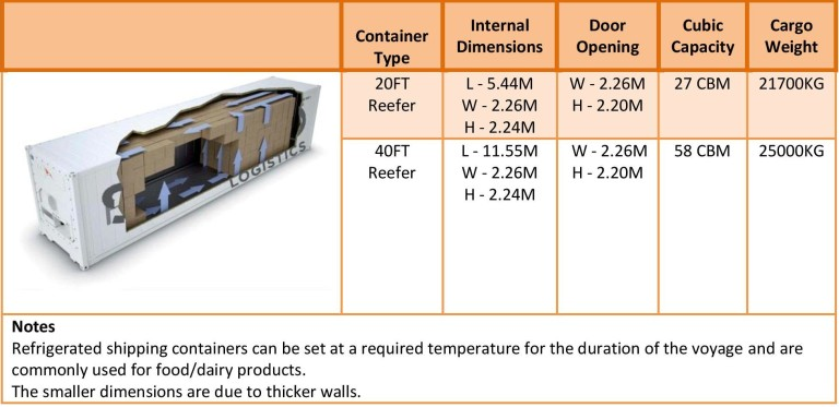Container-specifications-768x373